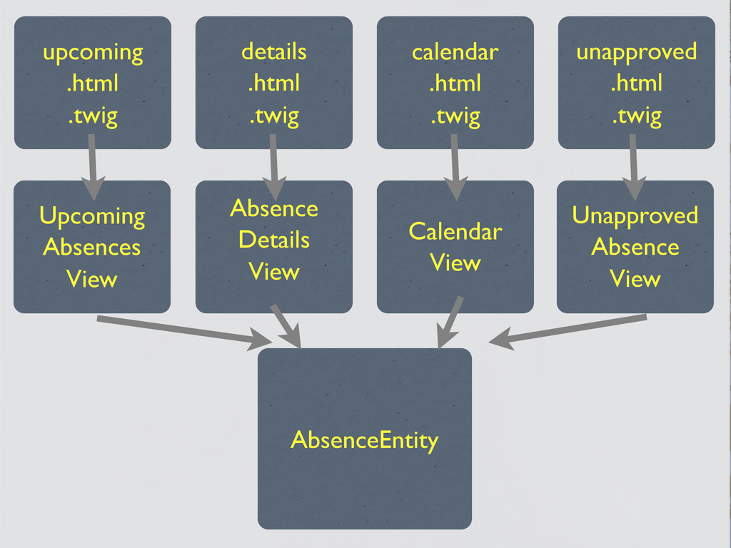 Unapproved Absence View Calendar View AbsenceEn...