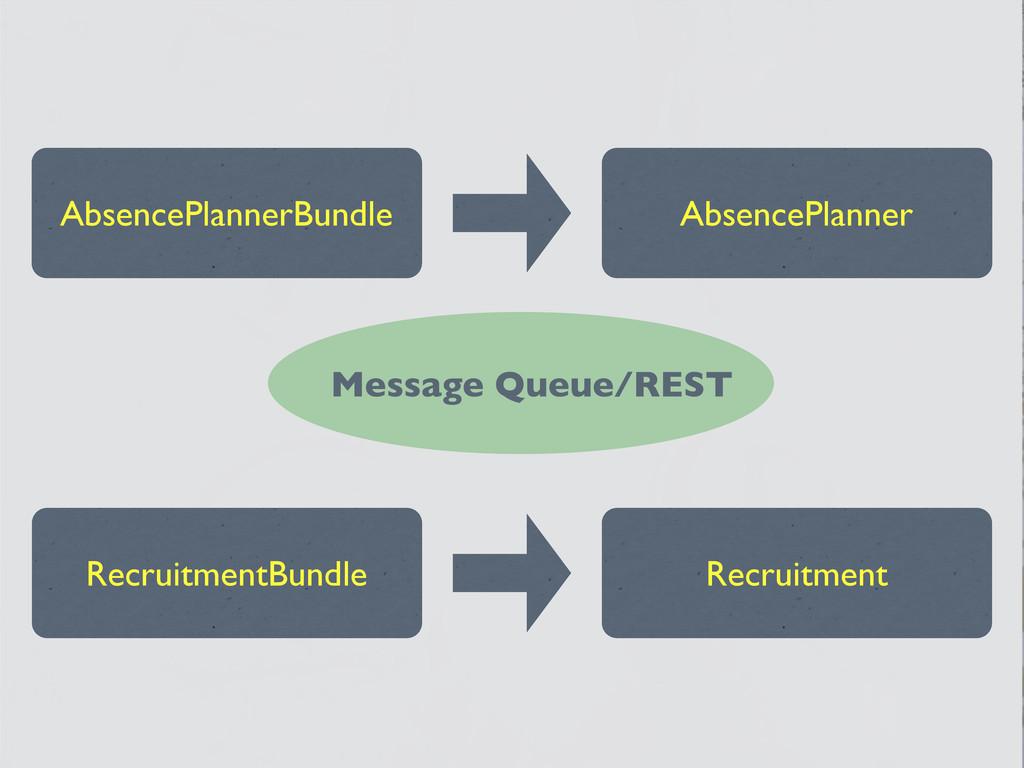 Message Queue/REST AbsencePlannerBundle Absence...