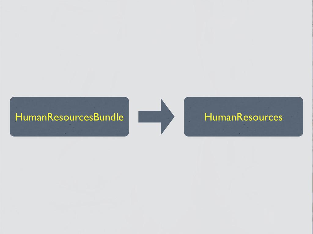 HumanResourcesBundle HumanResources