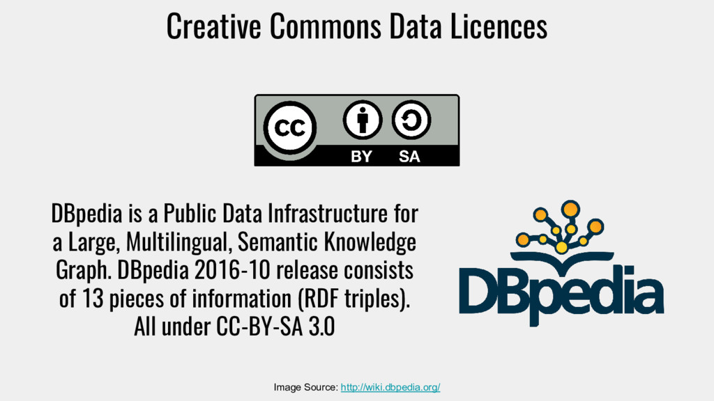 Creative Commons Data Licences Image Source: ht...