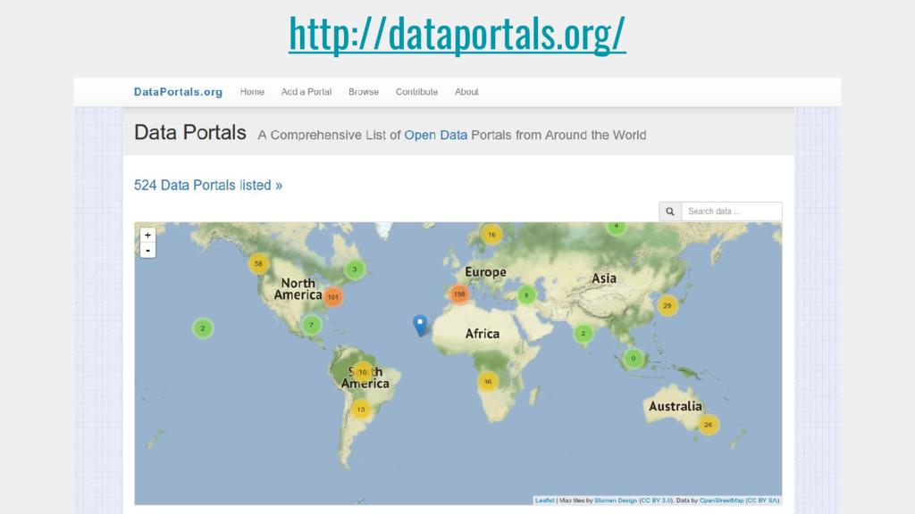 http://dataportals.org/