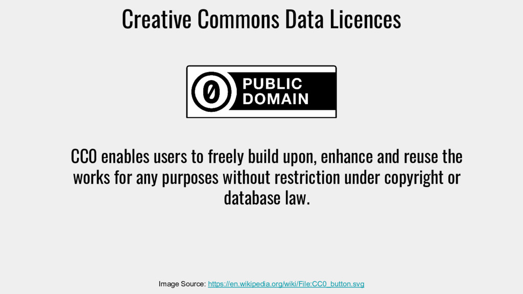 Creative Commons Data Licences CC0 enables user...