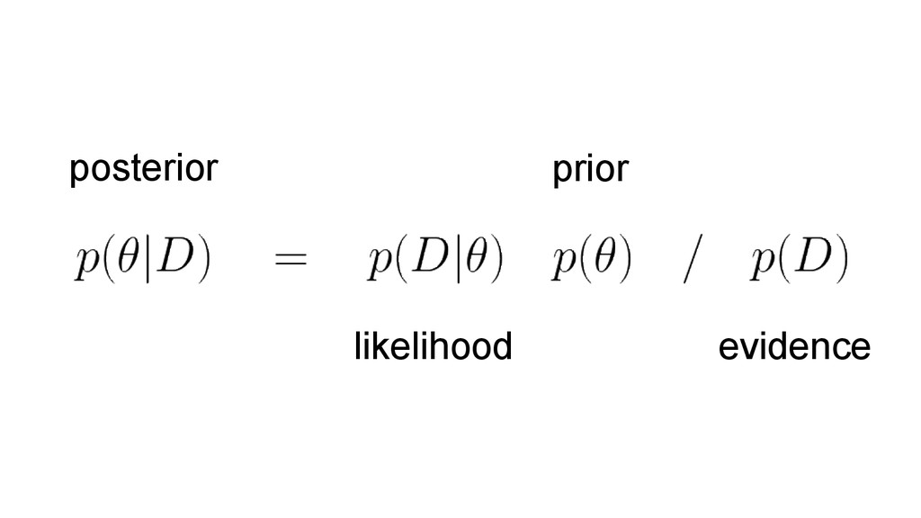posterior likelihood evidence prior