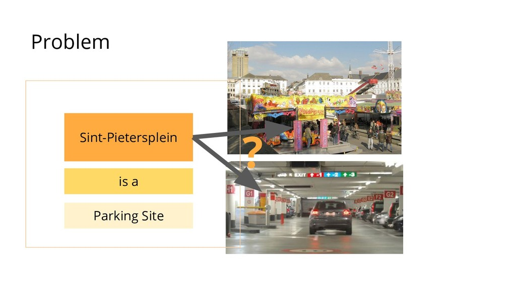 Problem Sint-Pietersplein is a Parking Site ?