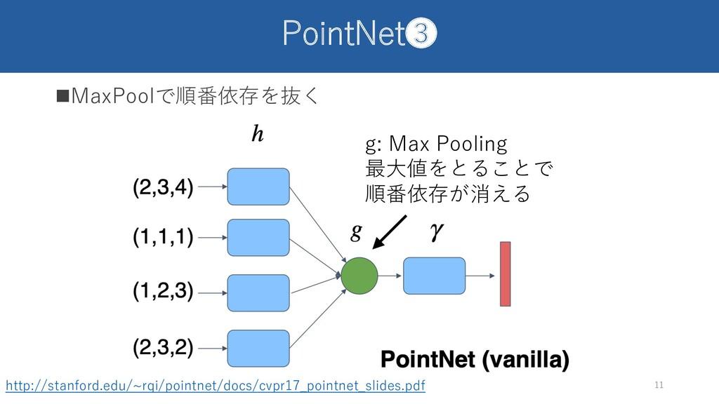 PointNet❸ nMaxPoolで順番依存を抜く 11 http://stanford.e...