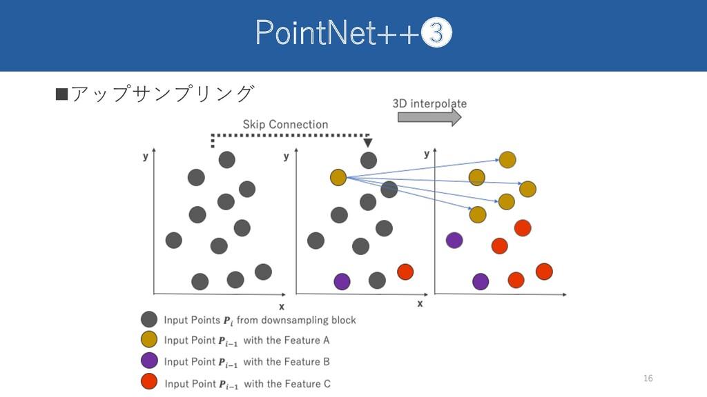 PointNet++❸ nアップサンプリング 16