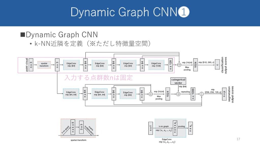 Dynamic Graph CNN❶ 17 nDynamic Graph CNN • k-NN...