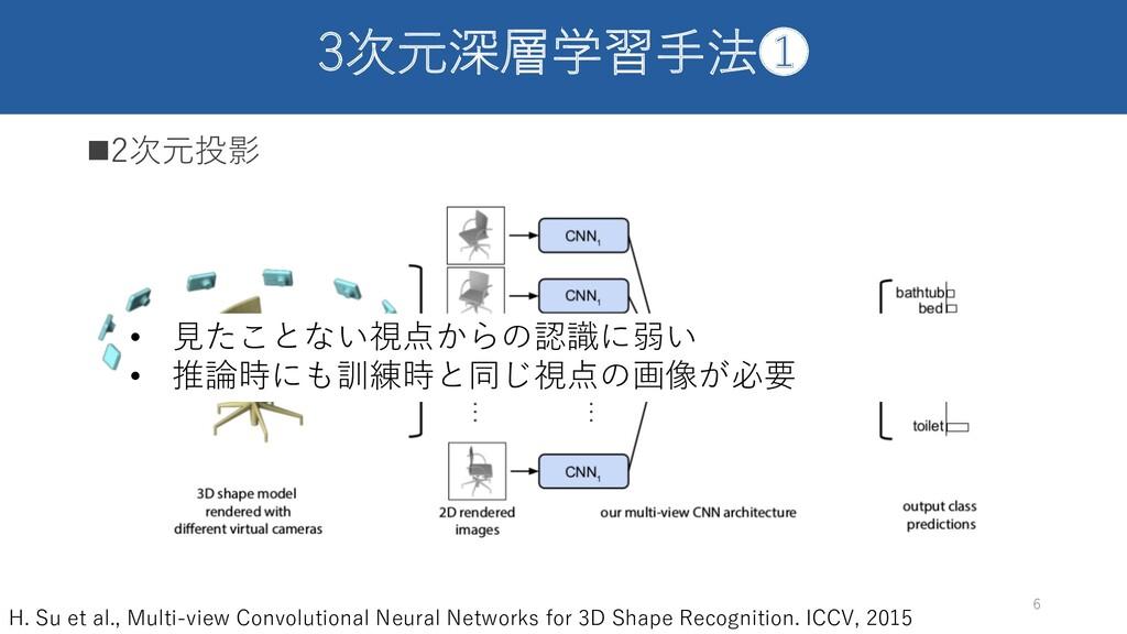 3次元深層学習⼿法❶ n2次元投影 6 H. Su et al., Multi-view Co...
