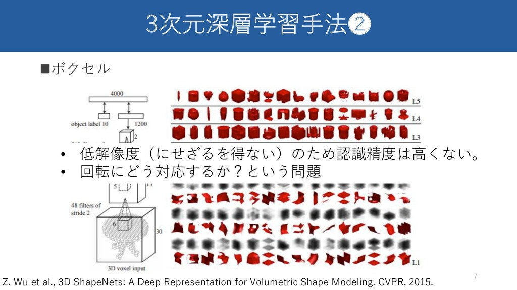 3次元深層学習⼿法❷ nボクセル 7 Z. Wu et al., 3D ShapeNets: ...