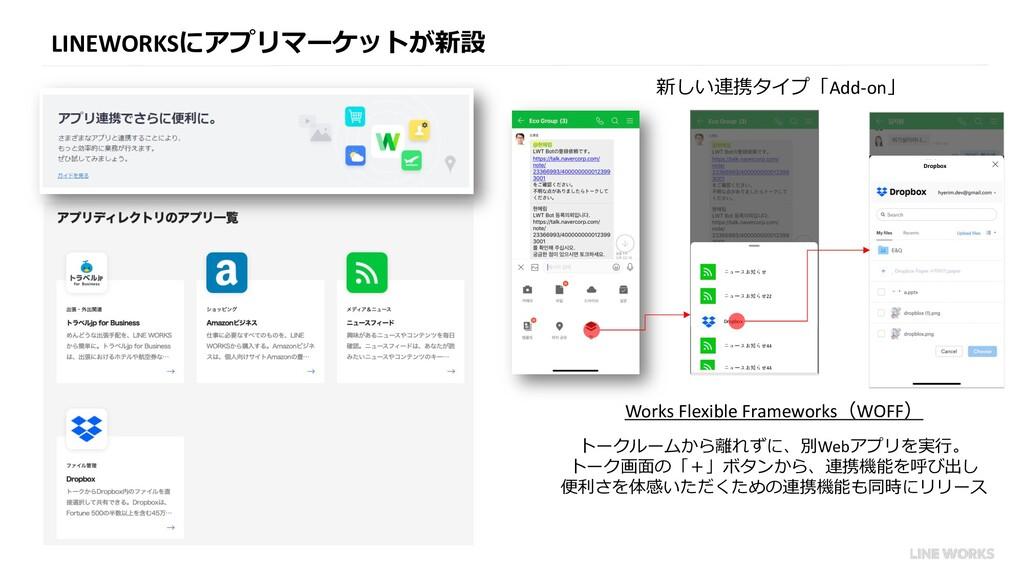 LINEWORKSにアプリマーケットが新設 ニュースお知らせ ニュースお知らせ22 Dropb...