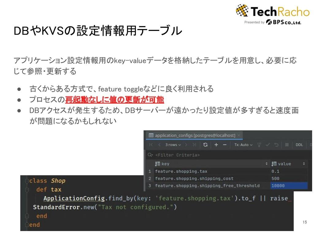 DBやKVSの設定情報用テーブル アプリケーション設定情報用のkey-valueデータを格納...