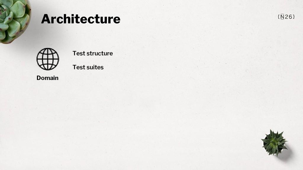 Architecture Domain Test structure Test suites