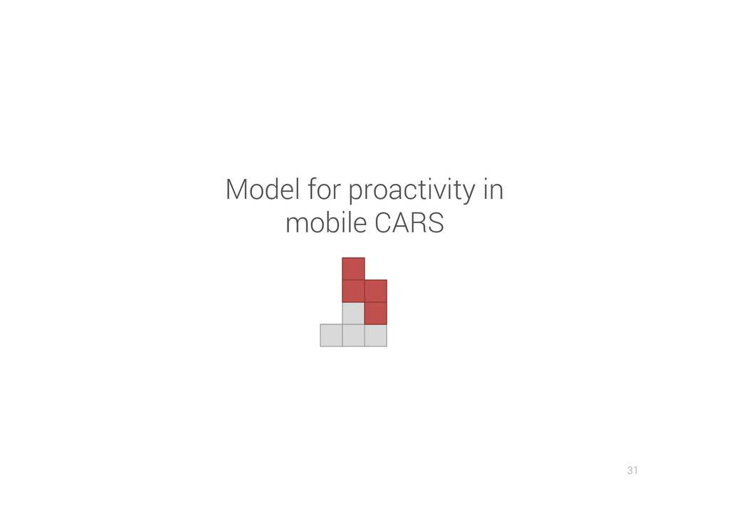 31 Model for proactivity in mobile CARS