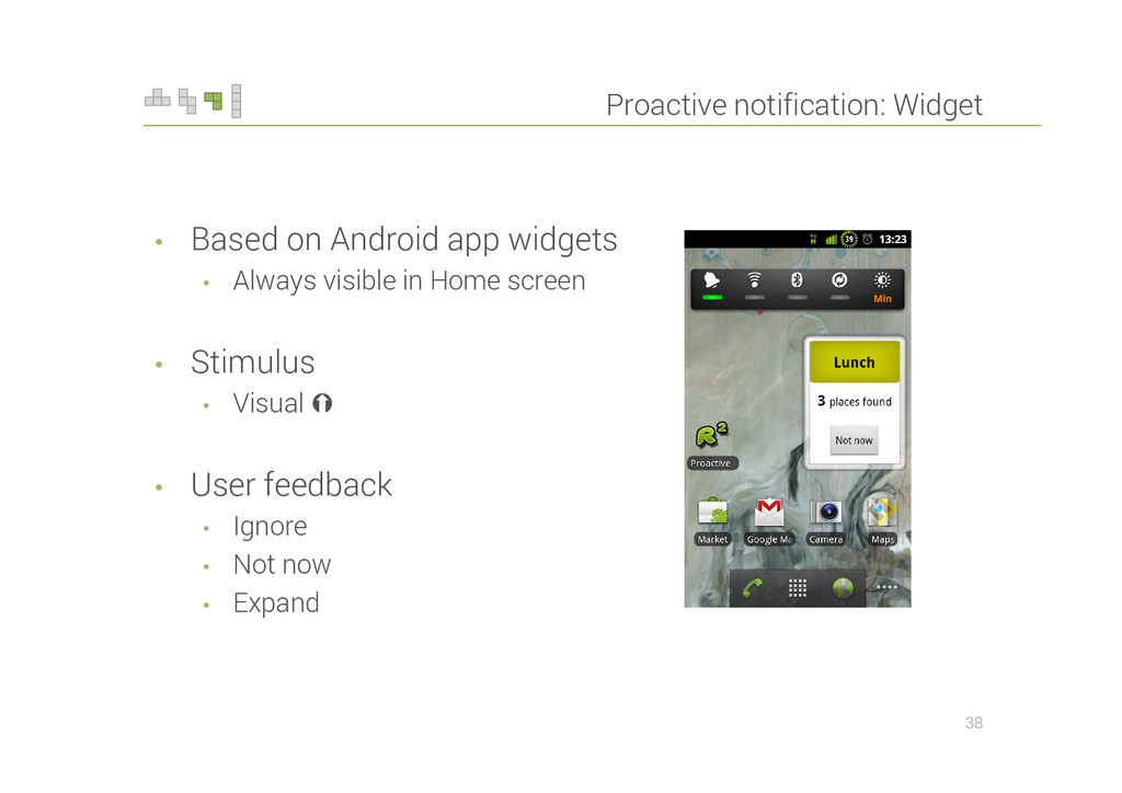 Proactive notification: Widget 38 • Based on An...