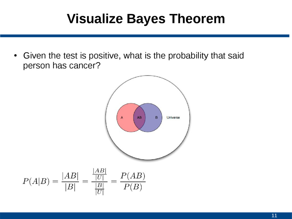 11 Visualize Bayes Theorem ● Given the test is ...