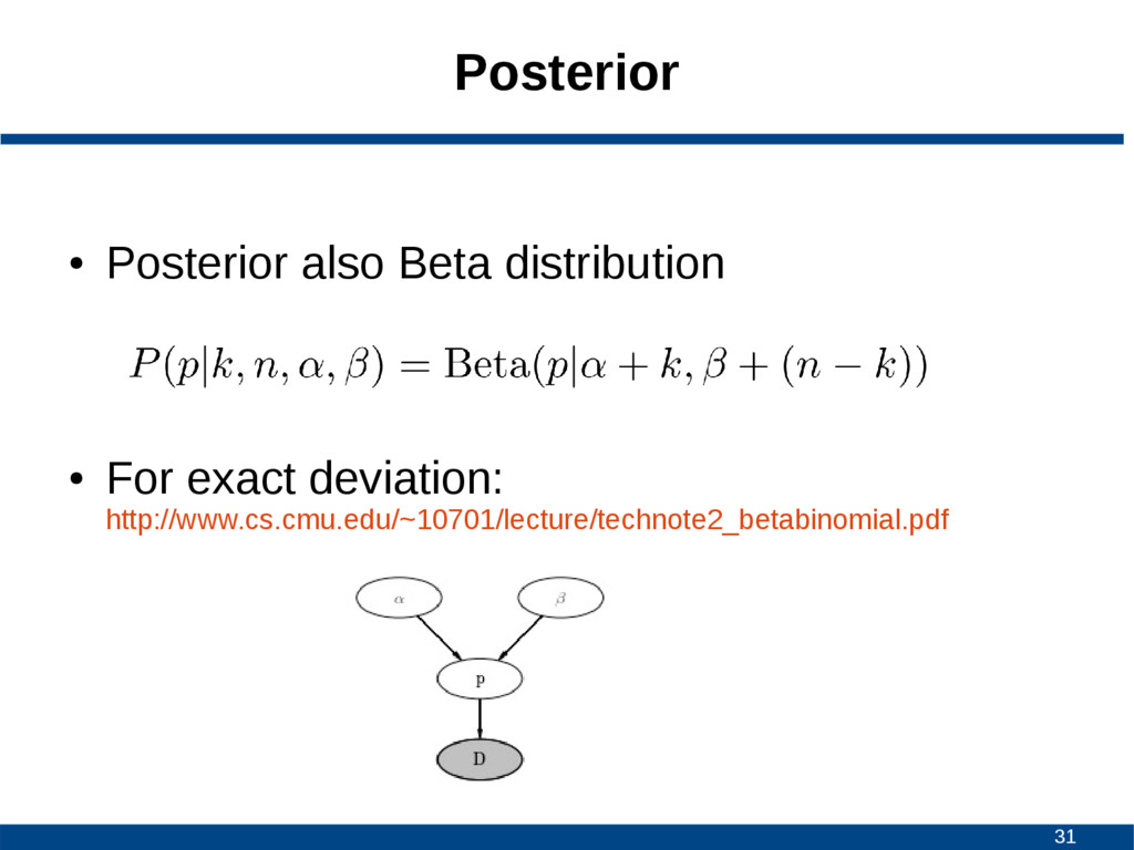 31 Posterior ● Posterior also Beta distribution...