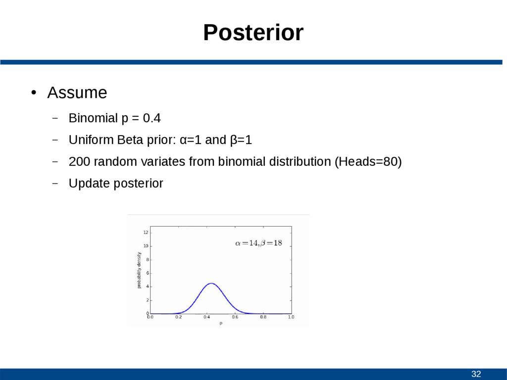 32 Posterior ● Assume – Binomial p = 0.4 – Unif...