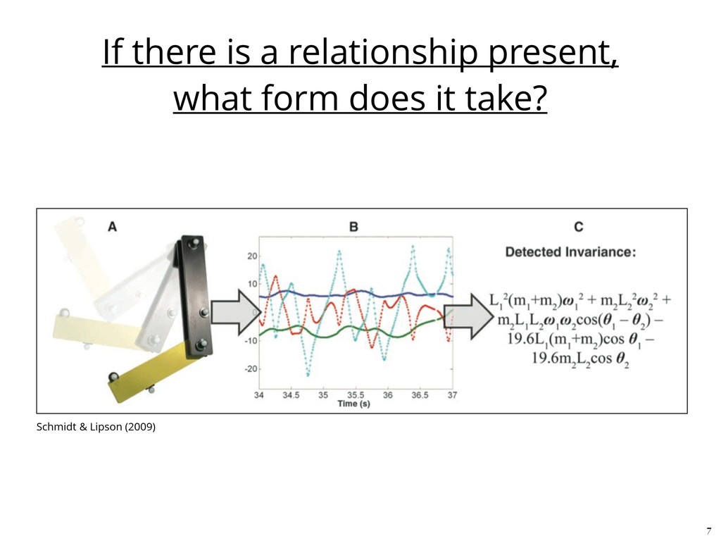 If there is a relationship present, what form d...