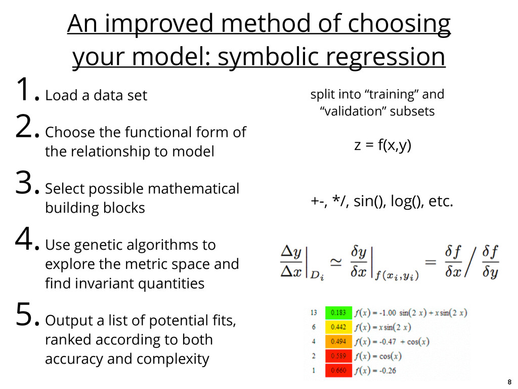An improved method of choosing your model: symb...