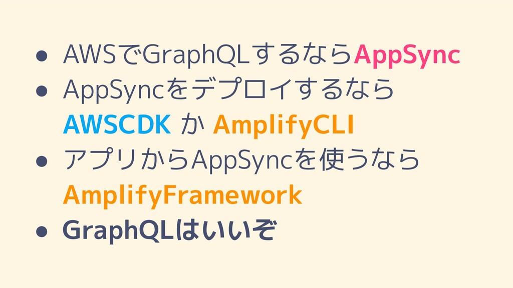 ● AWSでGraphQLするならAppSync ● AppSyncをデプロイするなら AWS...