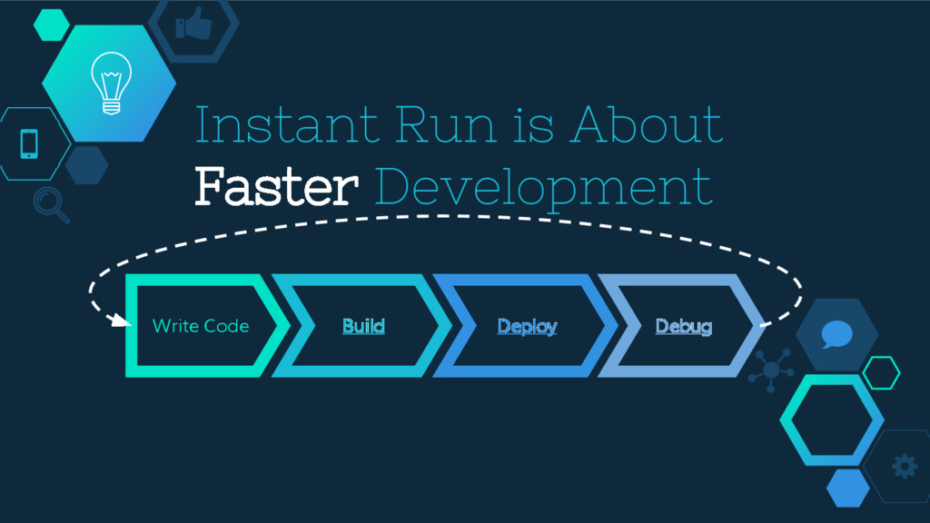 Instant Run is About Faster Development Write C...