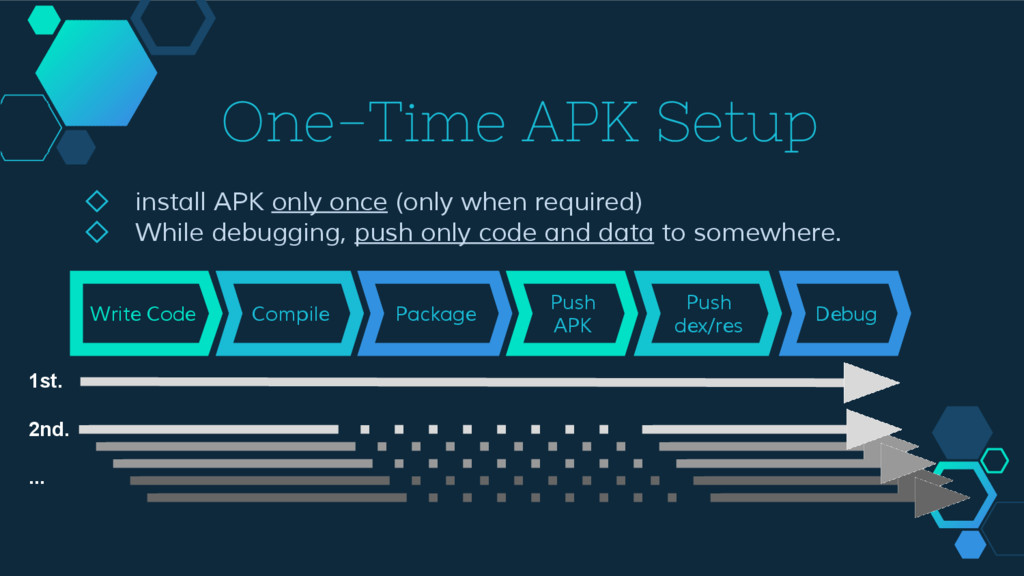 Write Code Compile One-Time APK Setup Package P...