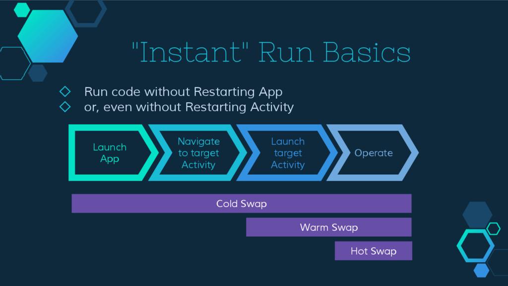 Launch App Navigate to target Activity Launch t...