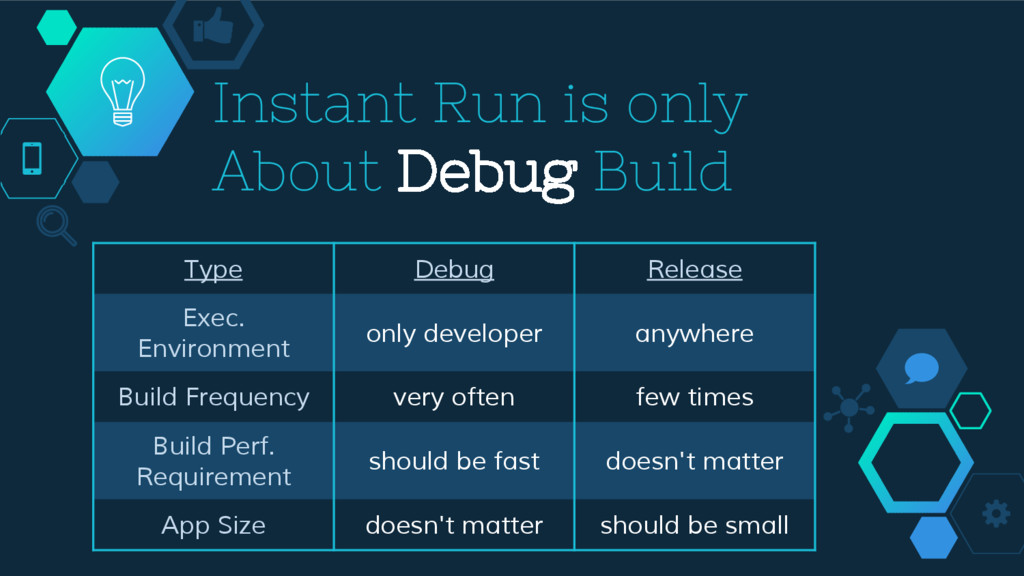 Instant Run is only About Debug Build Type Debu...