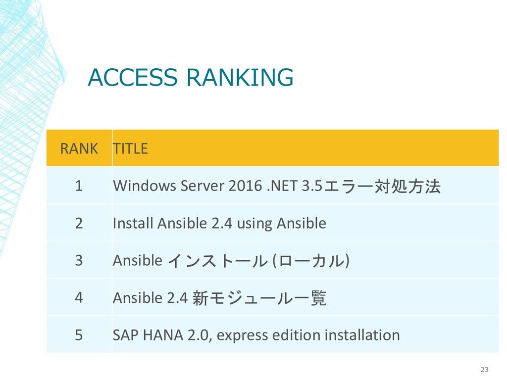 ACCESS RANKING 23 RANK TITLE 1 Windows Server 2...