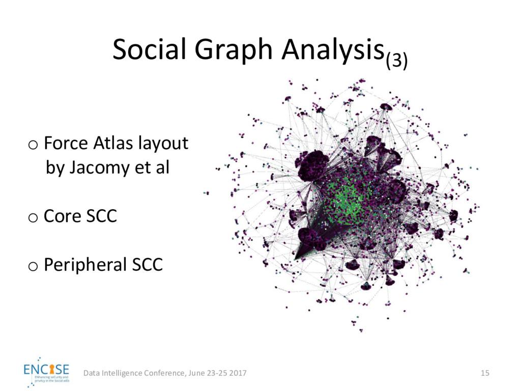 Social Graph Analysis(3) Data Intelligence Conf...
