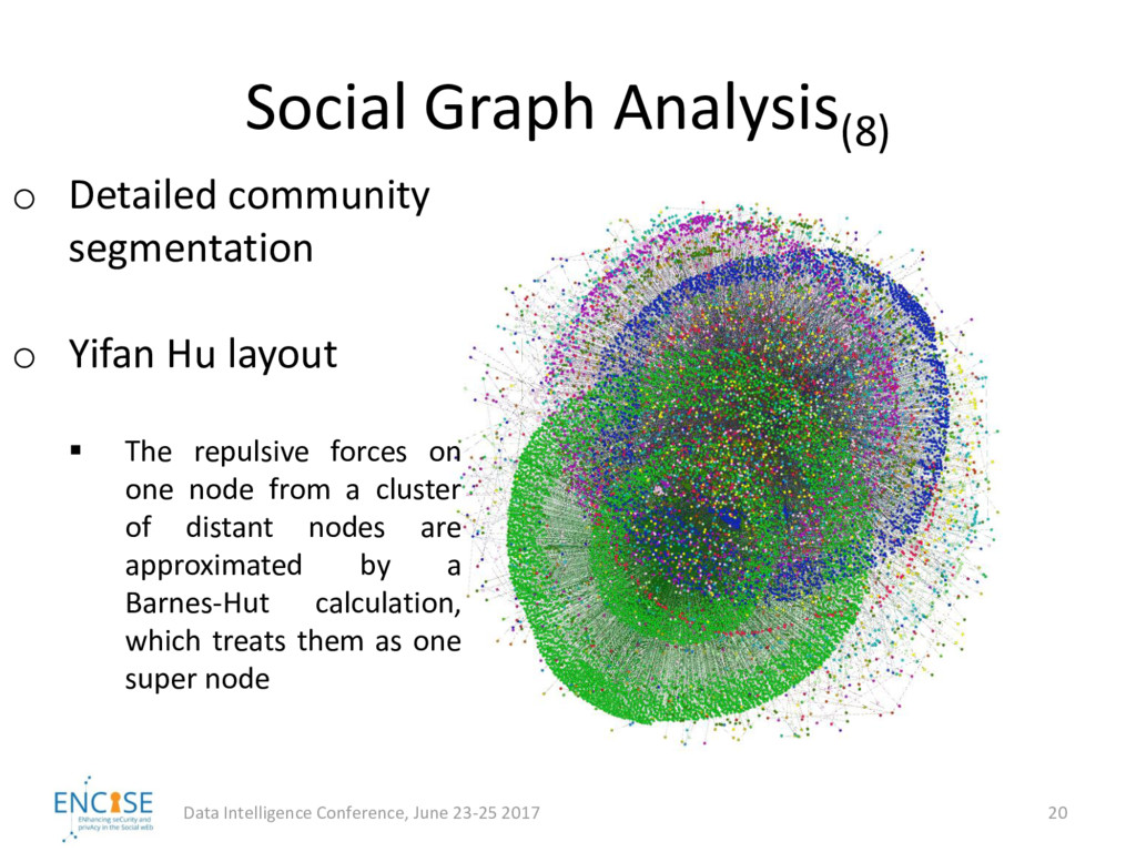 Social Graph Analysis(8) Data Intelligence Conf...