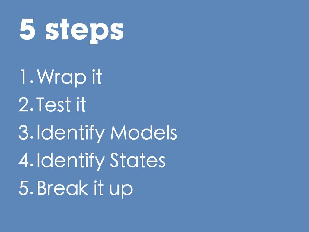 1.Wrap it 2.Test it 3.Identify Models 4.Identif...