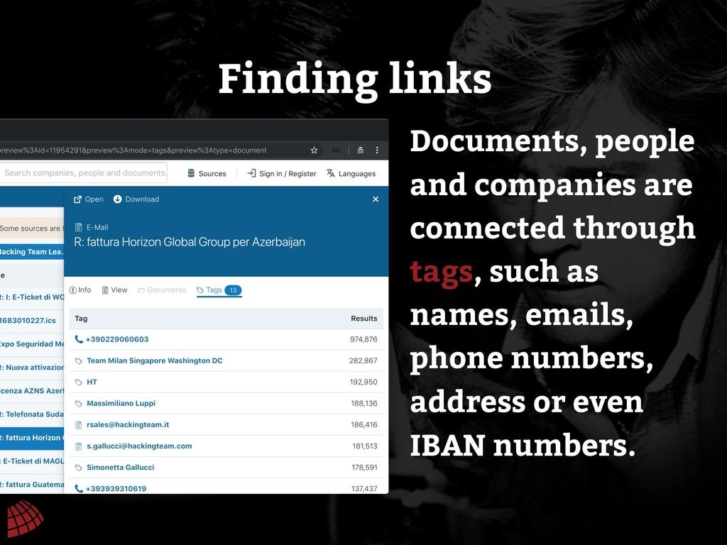 Documents, people and companies are connected t...
