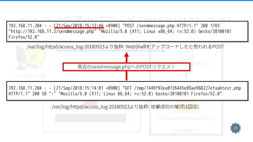 Web Shell (2018/9/21 15:12:46) 192.168.11.2 </>...