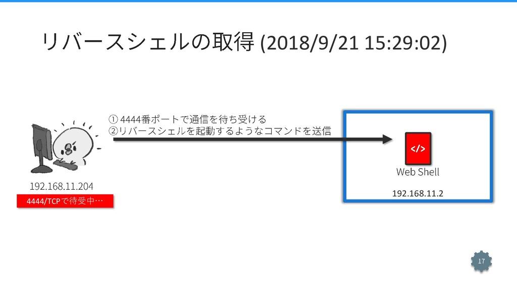 (2018/9/21 15:29:02) 192.168.11.2 </> 4444/TCPで...