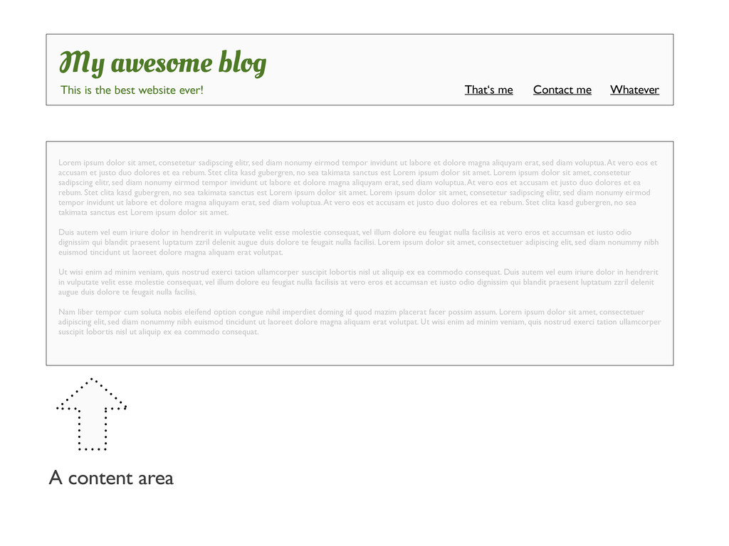 A content area My awesome blog This is the best...