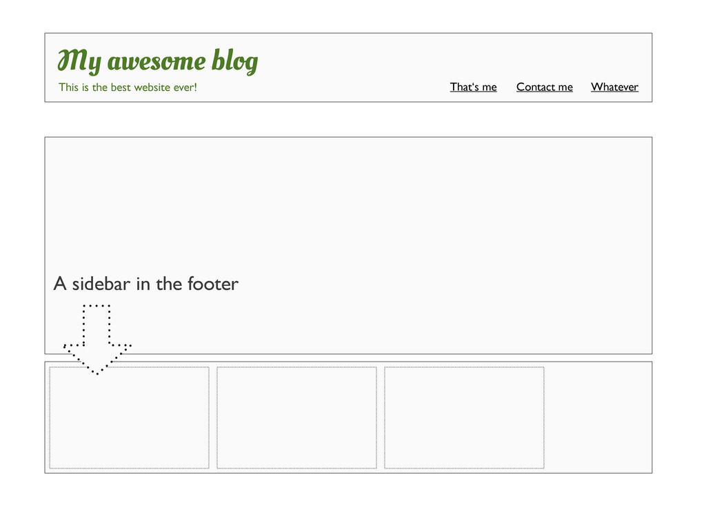A sidebar in the footer My awesome blog This is...