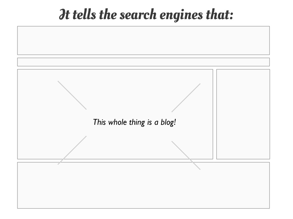 It tells the search engines that: This whole th...