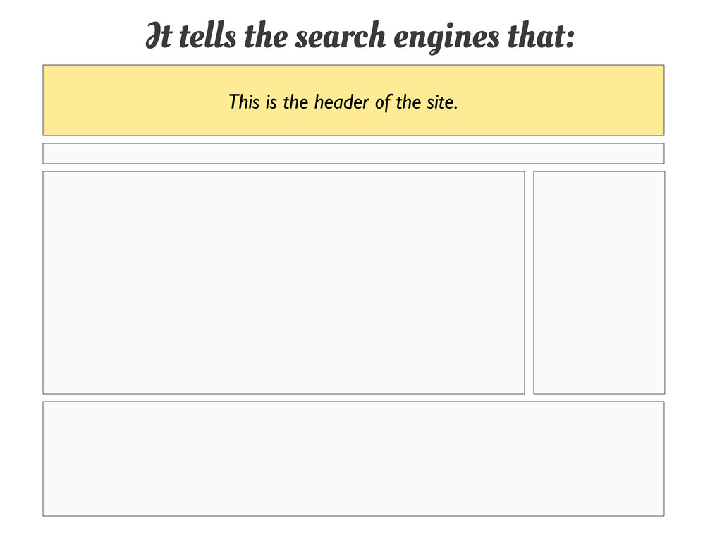 It tells the search engines that: This is the h...