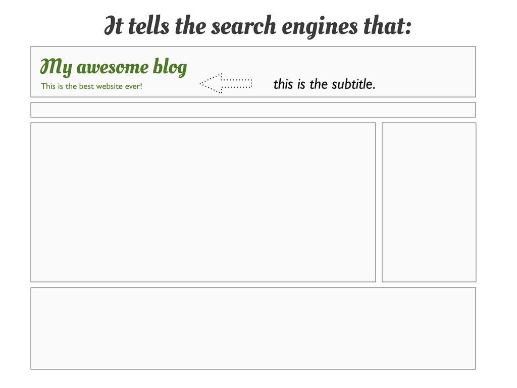 It tells the search engines that: My awesome bl...