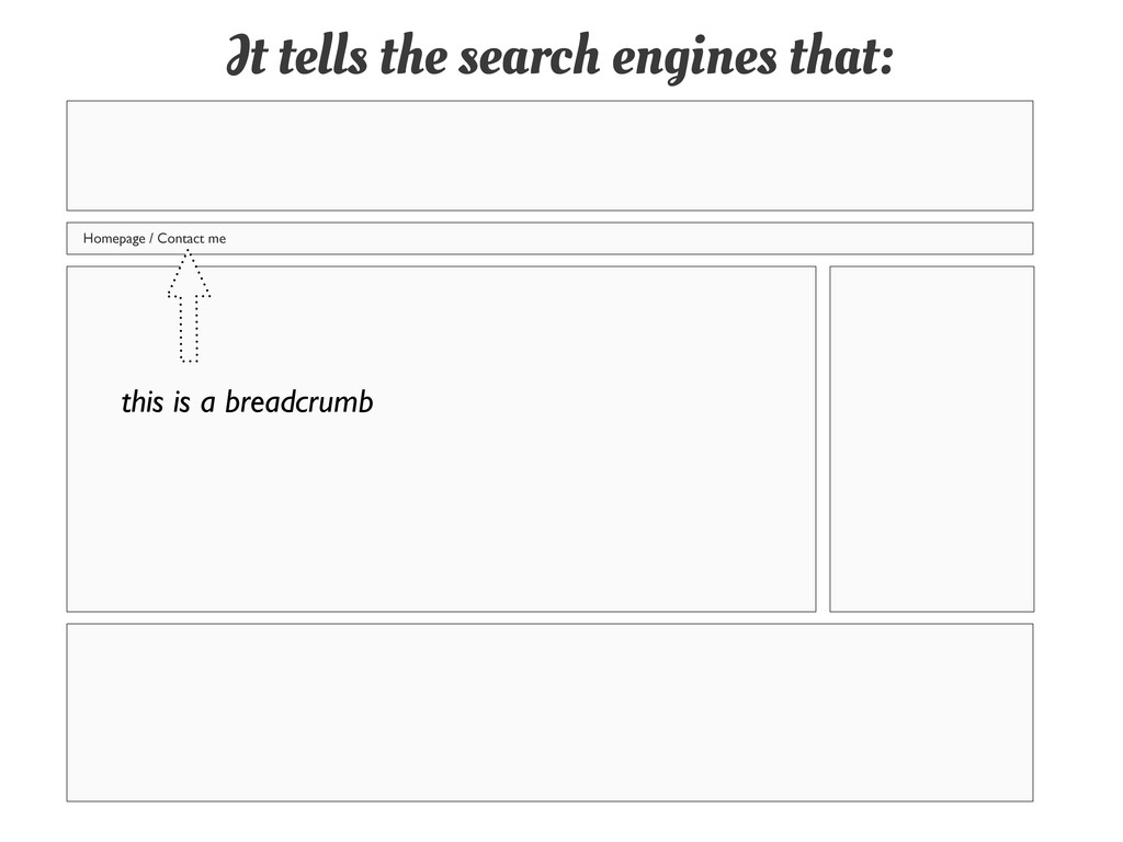 It tells the search engines that: this is a bre...