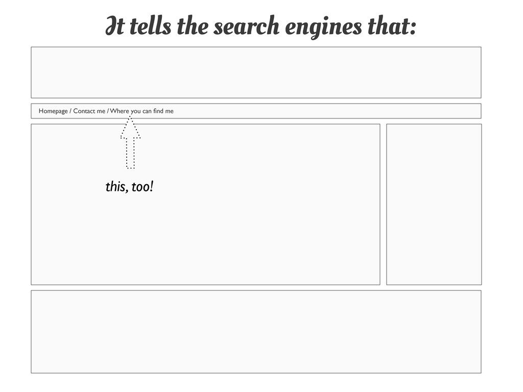 It tells the search engines that: this, too! Ho...