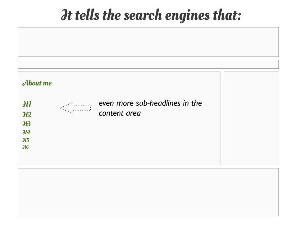 It tells the search engines that: even more sub...