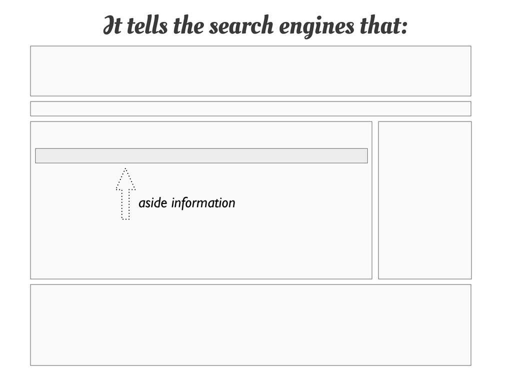 It tells the search engines that: aside informa...
