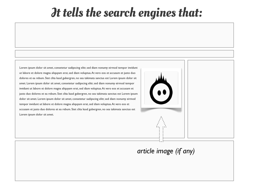 It tells the search engines that: article image...