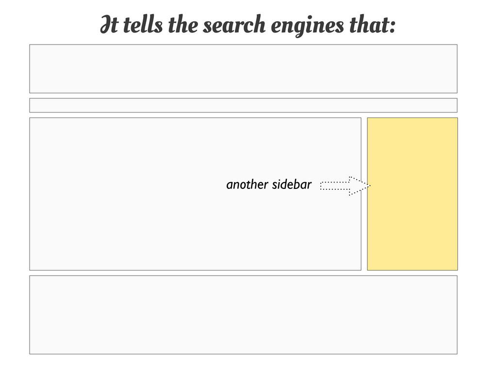 It tells the search engines that: another sideb...