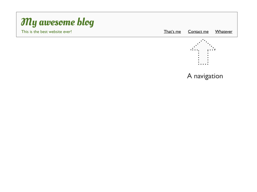 A navigation My awesome blog This is the best w...
