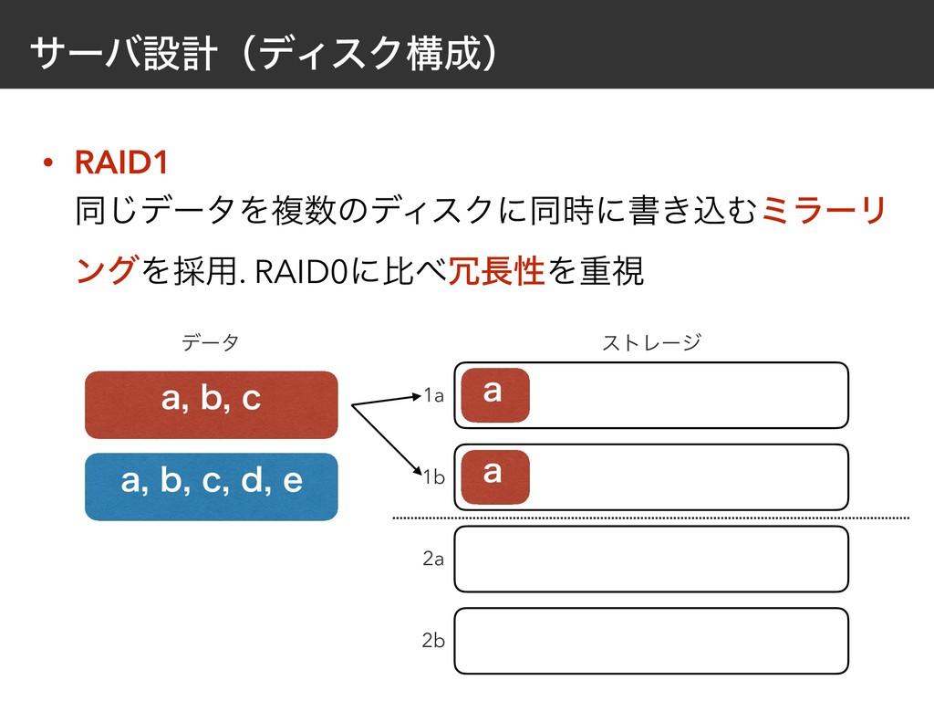 αʔόઃܭʢσΟεΫߏʣ • RAID1 ಉ͡σʔλΛෳͷσΟεΫʹಉʹॻ͖ࠐΉϛϥʔ...
