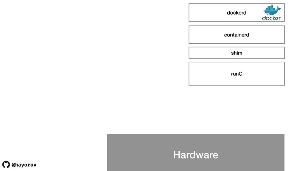 @hayorov Hardware runC shim containerd dockerd